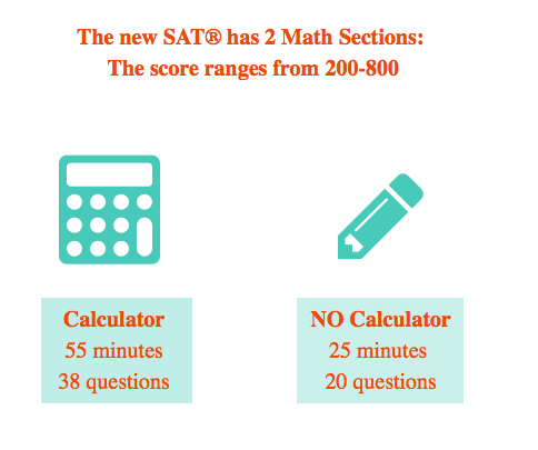 SAT® Math 2 math sections